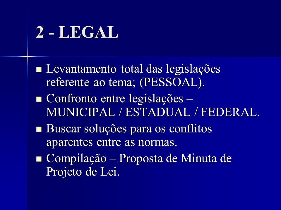 2 - LEGAL Levantamento total das legislações referente ao tema; (PESSOAL).
