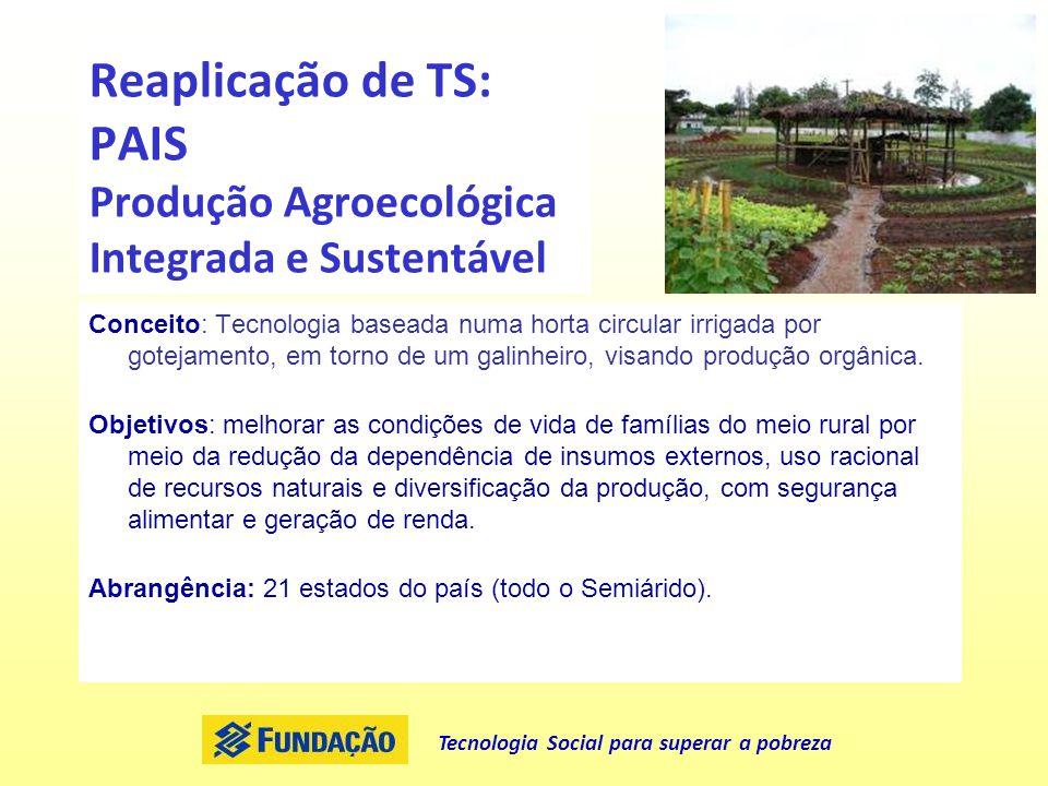 Tecnologia Social para superar a pobreza Reaplicação de TS: PAIS Produção Agroecológica Integrada e Sustentável Conceito: Tecnologia baseada numa hort