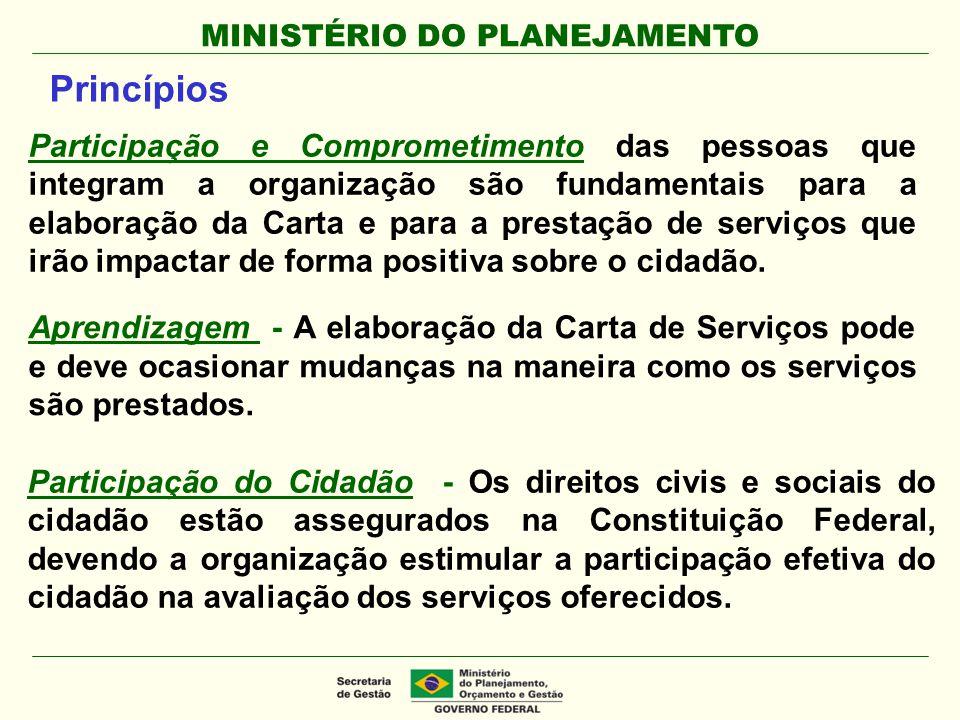 MINISTÉRIO DO PLANEJAMENTO Participação e Comprometimento das pessoas que integram a organização são fundamentais para a elaboração da Carta e para a