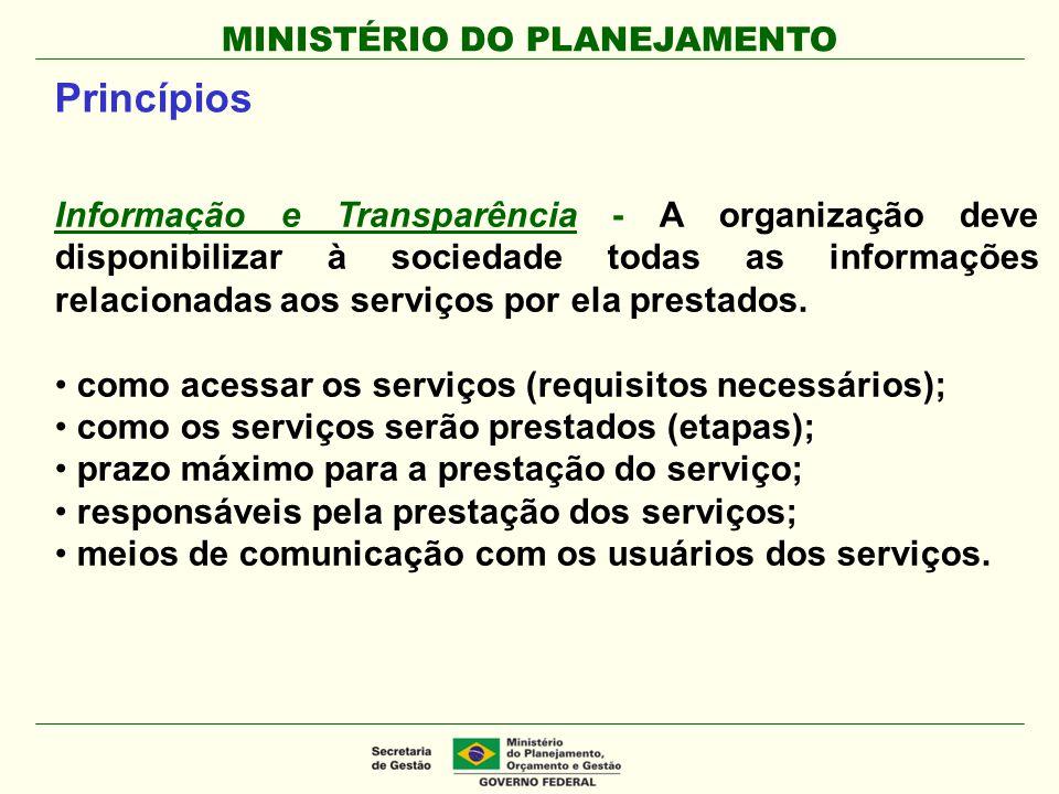 MINISTÉRIO DO PLANEJAMENTO Informação e Transparência - A organização deve disponibilizar à sociedade todas as informações relacionadas aos serviços p