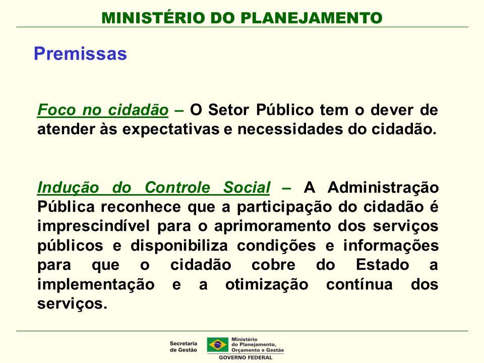 MINISTÉRIO DO PLANEJAMENTO Premissas Foco no cidadão – O Setor Público tem o dever de atender às expectativas e necessidades do cidadão. Indução do Co