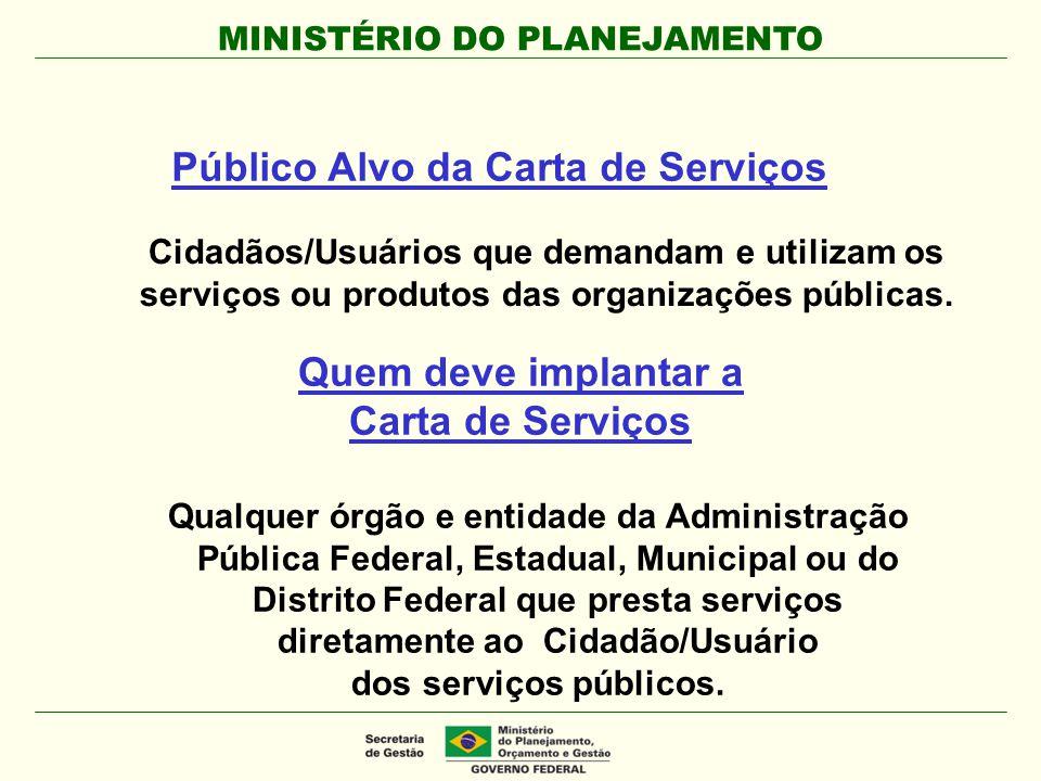 MINISTÉRIO DO PLANEJAMENTO Cidadãos/Usuários que demandam e utilizam os serviços ou produtos das organizações públicas. Público Alvo da Carta de Servi