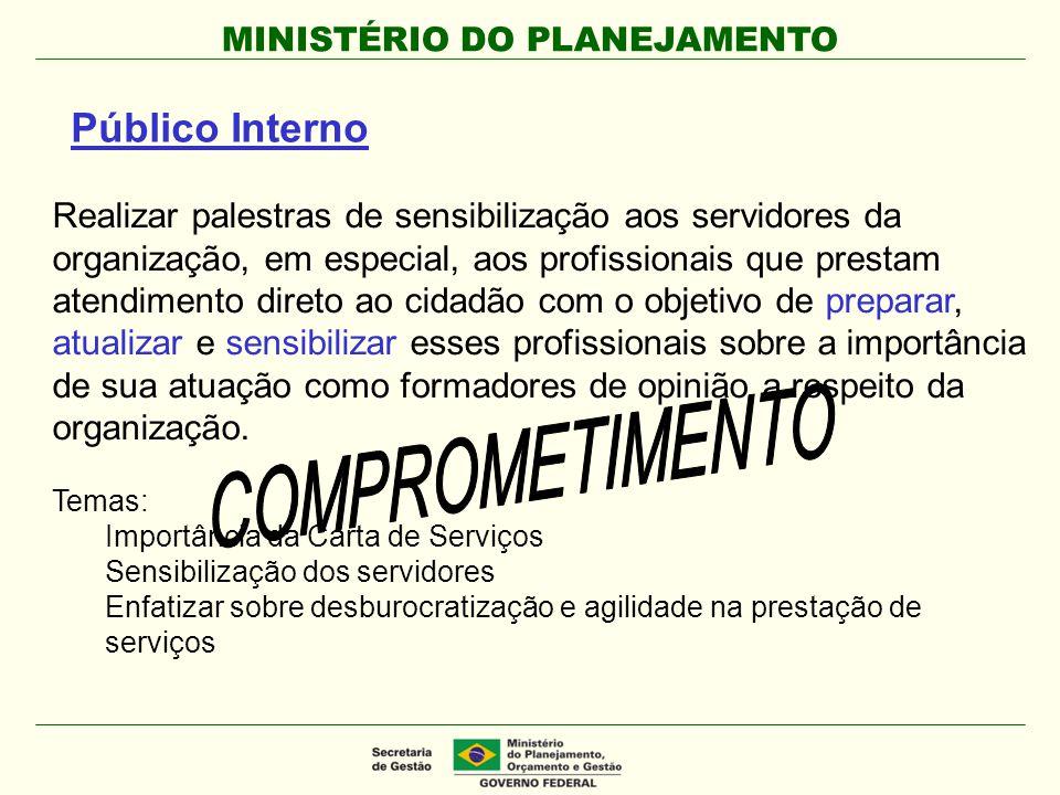 MINISTÉRIO DO PLANEJAMENTO Público Interno Realizar palestras de sensibilização aos servidores da organização, em especial, aos profissionais que pres