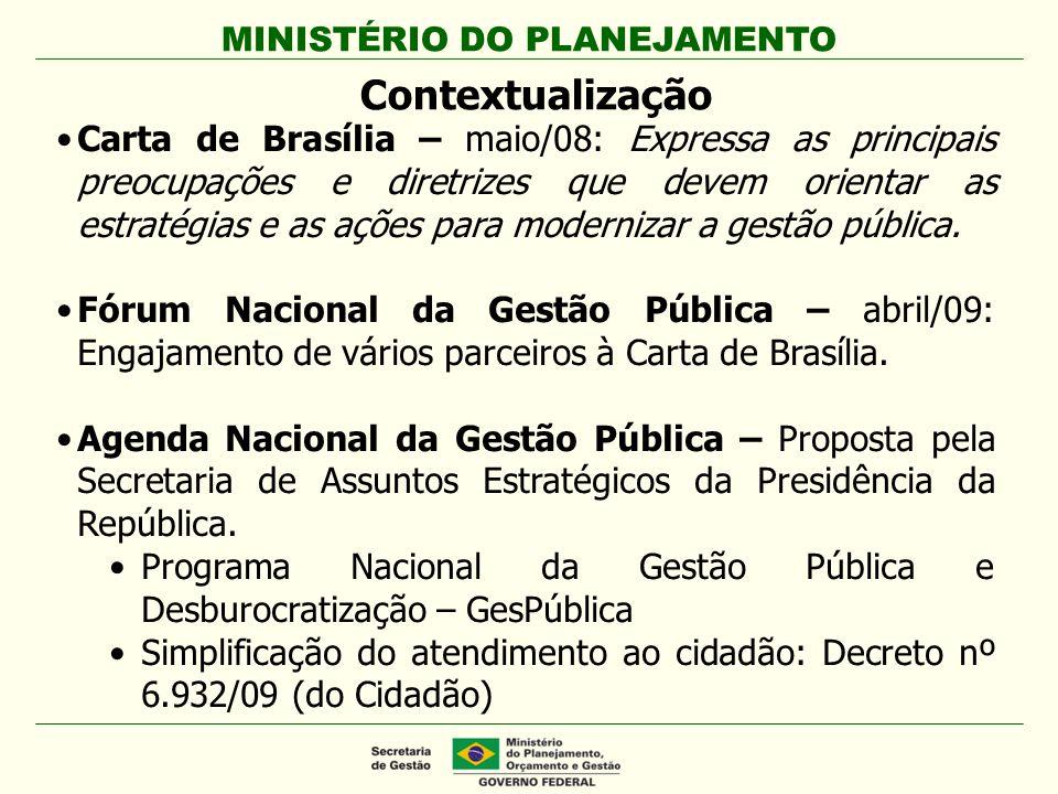 MINISTÉRIO DO PLANEJAMENTO Contextualização Carta de Brasília – maio/08: Expressa as principais preocupações e diretrizes que devem orientar as estrat