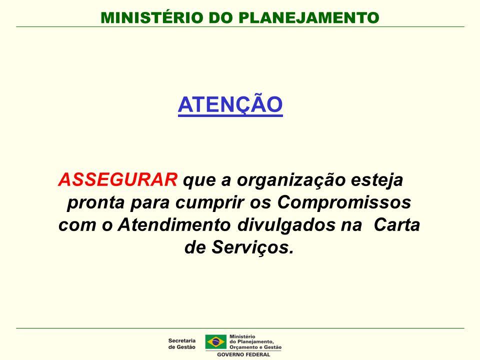 MINISTÉRIO DO PLANEJAMENTO ATENÇÃO ASSEGURAR que a organização esteja pronta para cumprir os Compromissos com o Atendimento divulgados na Carta de Ser