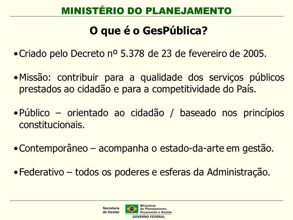 MINISTÉRIO DO PLANEJAMENTO Premissas Foco no cidadão – O Setor Público tem o dever de atender às expectativas e necessidades do cidadão.