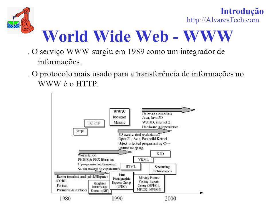 Introdução http://AlvaresTech.com World Wide Web - WWW. O serviço WWW surgiu em 1989 como um integrador de informações.. O protocolo mais usado para a