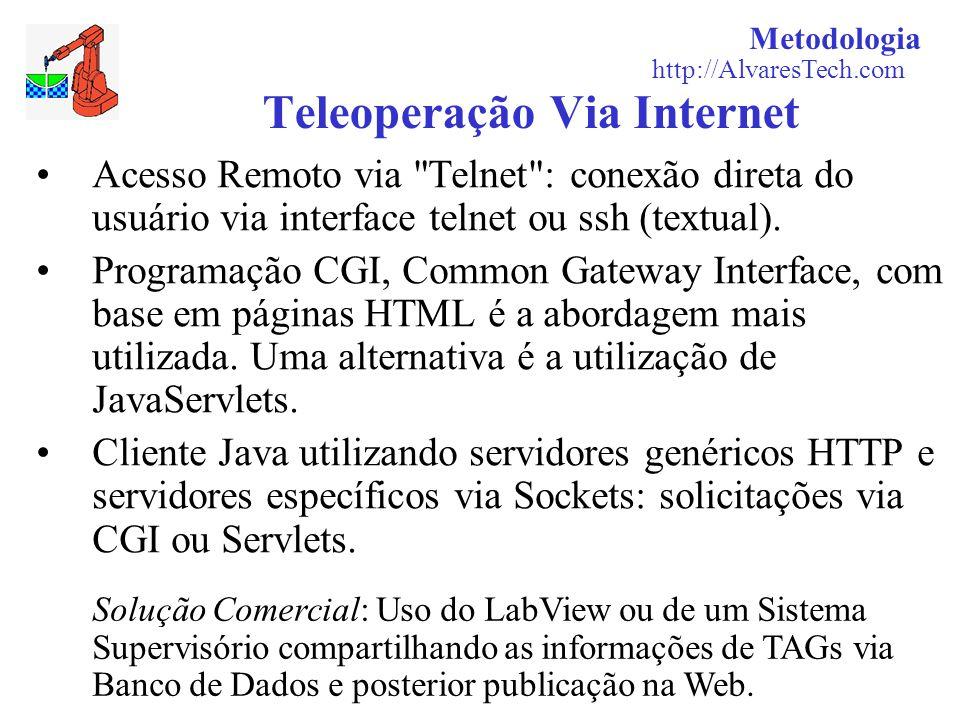 Metodologia http://AlvaresTech.com Teleoperação Via Internet Acesso Remoto via Telnet : conexão direta do usuário via interface telnet ou ssh (textual).