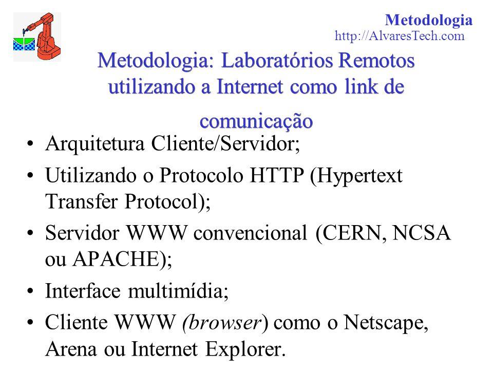 Metodologia: Laboratórios Remotos utilizando a Internet como link de comunicação Arquitetura Cliente/Servidor; Utilizando o Protocolo HTTP (Hypertext Transfer Protocol); Servidor WWW convencional (CERN, NCSA ou APACHE); Interface multimídia; Cliente WWW (browser) como o Netscape, Arena ou Internet Explorer.