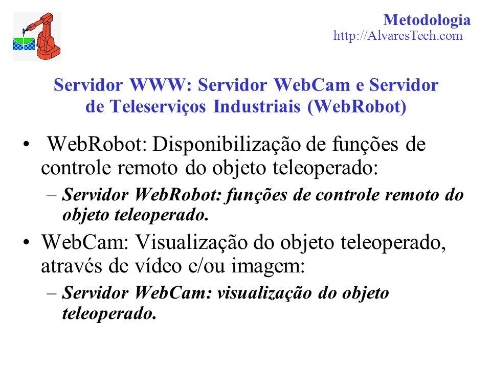 Servidor WWW: Servidor WebCam e Servidor de Teleserviços Industriais (WebRobot) WebRobot: Disponibilização de funções de controle remoto do objeto teleoperado: –Servidor WebRobot: funções de controle remoto do objeto teleoperado.