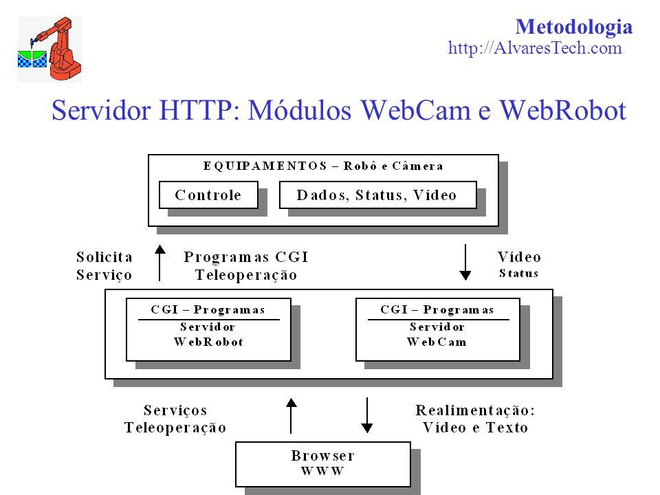 Servidor HTTP: Módulos WebCam e WebRobot Metodologia http://AlvaresTech.com