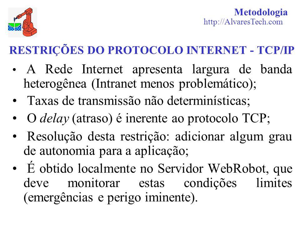 RESTRIÇÕES DO PROTOCOLO INTERNET - TCP/IP A Rede Internet apresenta largura de banda heterogênea (Intranet menos problemático); Taxas de transmissão n