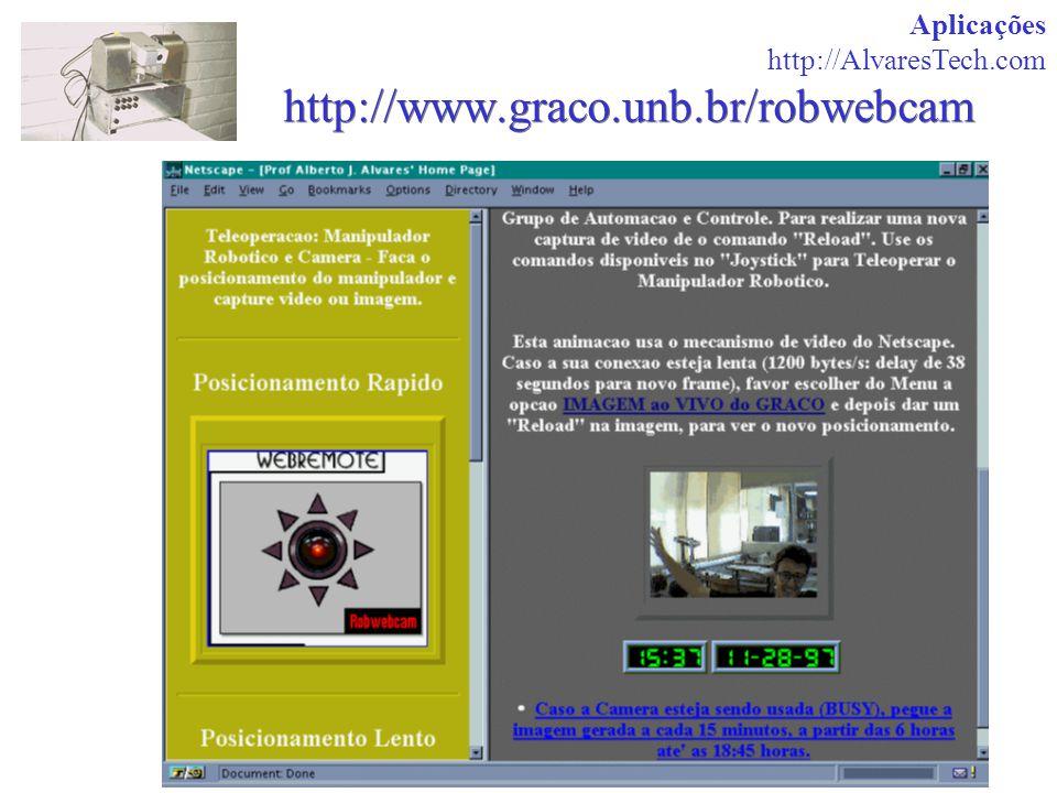 http://www.graco.unb.br/robwebcam Aplicações http://AlvaresTech.com
