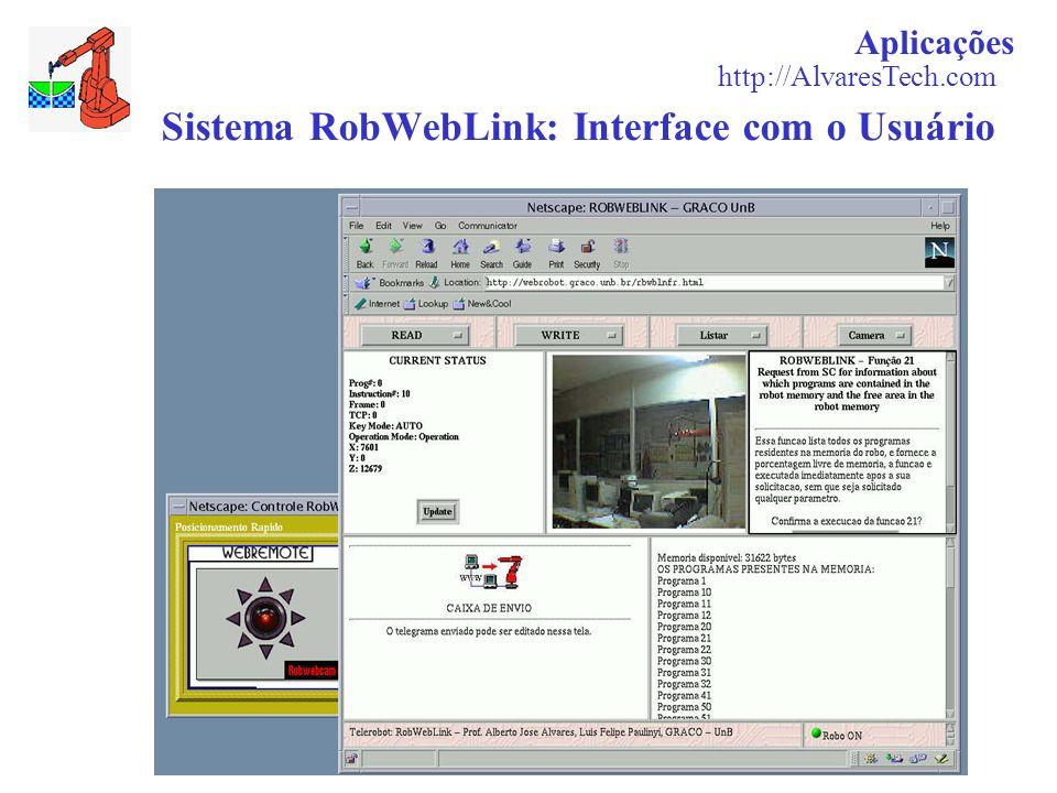 Sistema RobWebLink: Interface com o Usuário Aplicações http://AlvaresTech.com