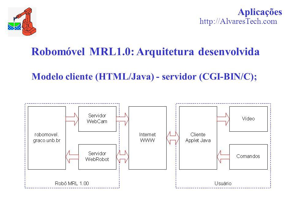 Robomóvel MRL1.0: Arquitetura desenvolvida Modelo cliente (HTML/Java) - servidor (CGI-BIN/C); Aplicações http://AlvaresTech.com