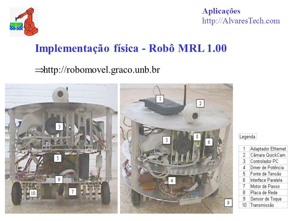Implementação física - Robô MRL 1.00 Aplicações http://AlvaresTech.com  http://robomovel.graco.unb.br