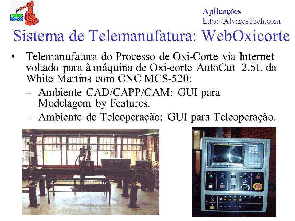 Aplicações http://AlvaresTech.com Sistema de Telemanufatura: WebOxicorte Telemanufatura do Processo de Oxi-Corte via Internet voltado para à máquina de Oxi-corte AutoCut 2.5L da White Martins com CNC MCS-520: –Ambiente CAD/CAPP/CAM: GUI para Modelagem by Features.