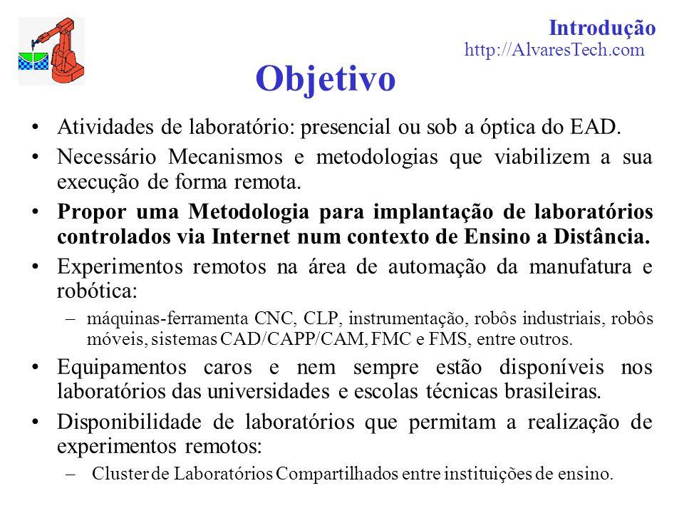 Introdução http://AlvaresTech.com Objetivo Atividades de laboratório: presencial ou sob a óptica do EAD. Necessário Mecanismos e metodologias que viab