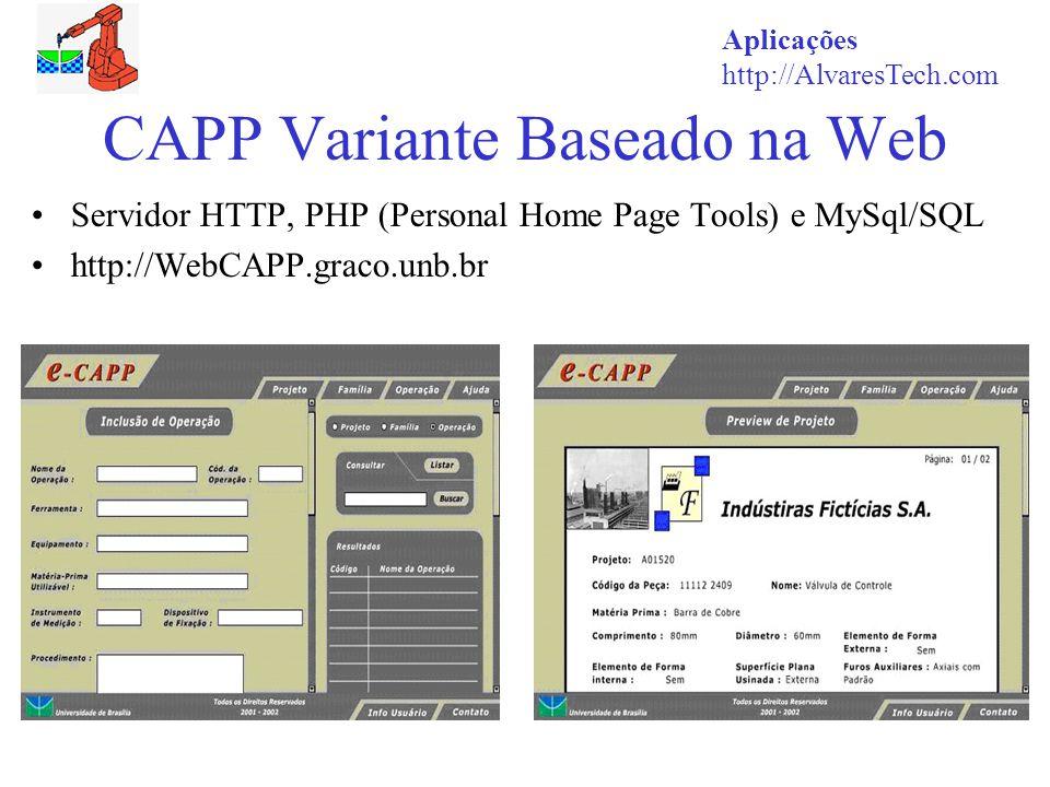 Aplicações http://AlvaresTech.com CAPP Variante Baseado na Web Servidor HTTP, PHP (Personal Home Page Tools) e MySql/SQL http://WebCAPP.graco.unb.br