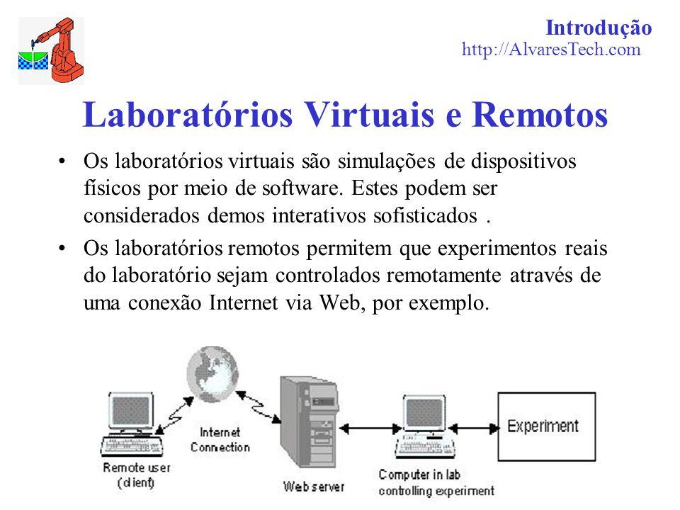 Introdução http://AlvaresTech.com Laboratórios Virtuais e Remotos Os laboratórios virtuais são simulações de dispositivos físicos por meio de software