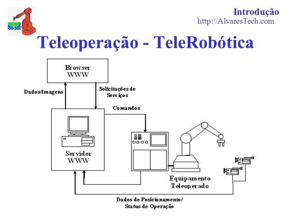 Introdução http://AlvaresTech.com Teleoperação - TeleRobótica