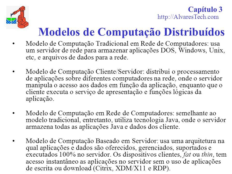 Capítulo 3 http://AlvaresTech.com Modelos de Computação Distribuídos Modelo de Computação Tradicional em Rede de Computadores: usa um servidor de rede