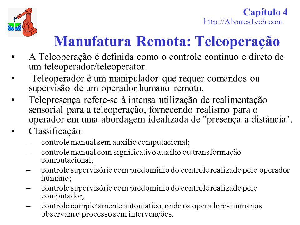 Capítulo 4 http://AlvaresTech.com Manufatura Remota: Teleoperação A Teleoperação é definida como o controle contínuo e direto de um teleoperador/teleo