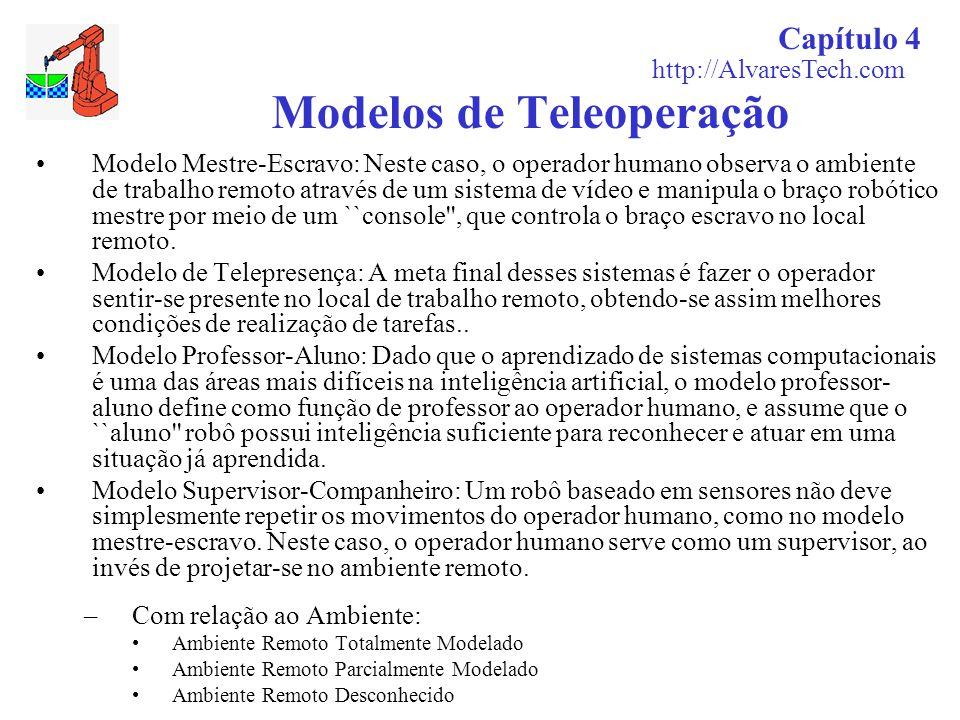 Capítulo 4 http://AlvaresTech.com Modelos de Teleoperação Modelo Mestre-Escravo: Neste caso, o operador humano observa o ambiente de trabalho remoto a