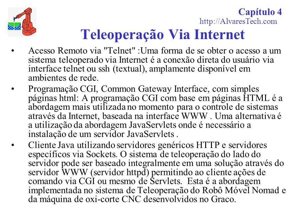 Capítulo 4 http://AlvaresTech.com Teleoperação Via Internet Acesso Remoto via