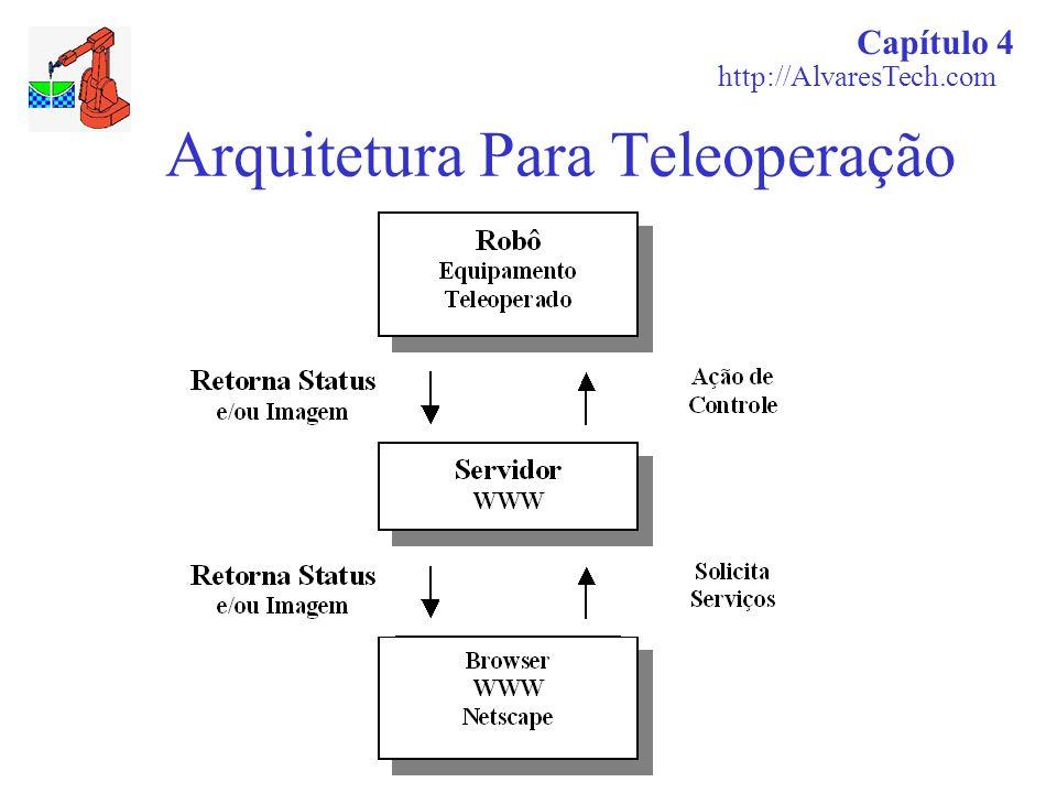 Arquitetura Para Teleoperação Capítulo 4 http://AlvaresTech.com