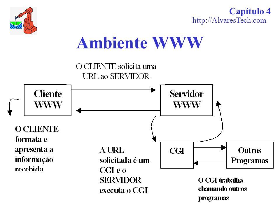 Ambiente WWW Capítulo 4 http://AlvaresTech.com