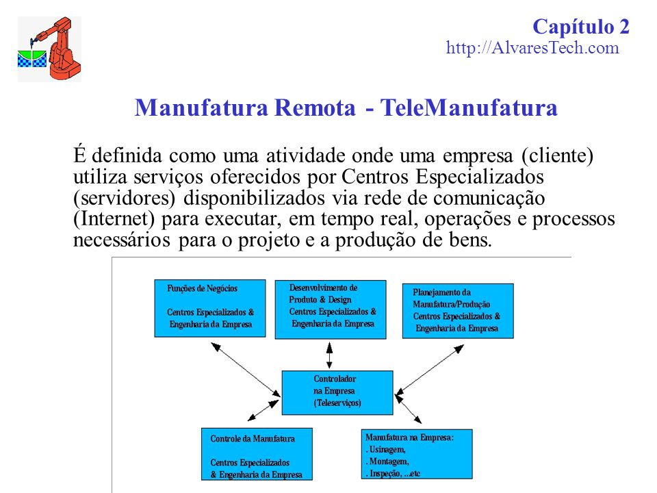 Conclusão Capítulo 9 http://AlvaresTech.com utilização do sistema operacional Linux; um adequado balanceamento entre a funcionalidade do cliente e a largura de banda disponível na Internet; base de dados relacional para compartilhamento de informações (máquinas, ferramentas, dispositivos de fixação, bibliotecas de features, etc) sendo um candidado em potencial o MySQL; projeto baseado em Features de projeto/forma (operações de torneamento) e usinagem (operações de fresamento e furação); modelagem de sólidos utilizando o kernel ACIS no lado do servidor.