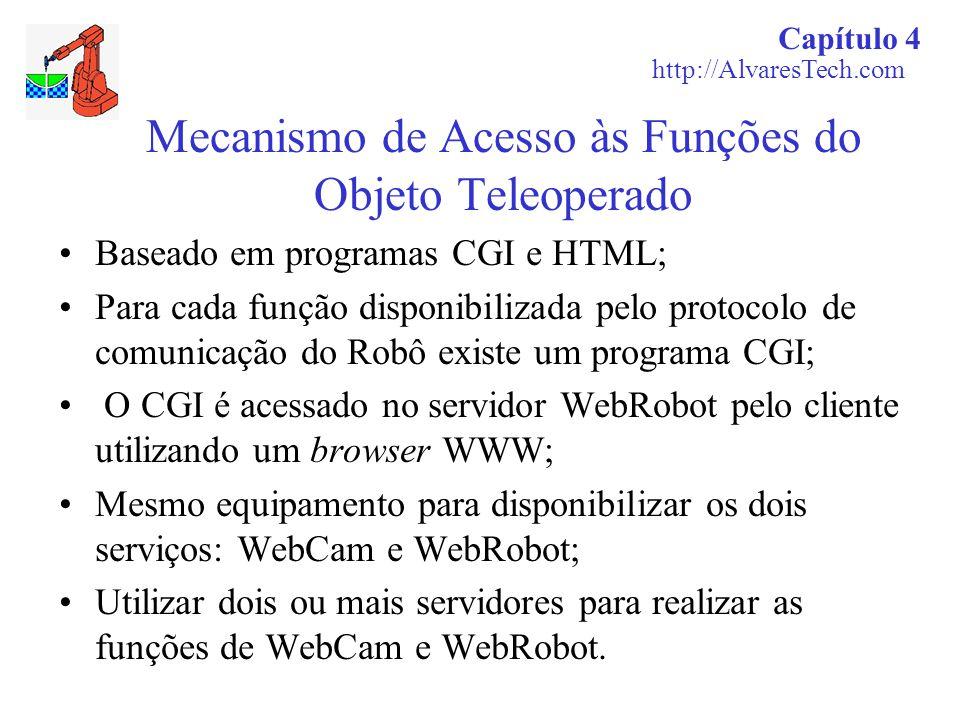 Mecanismo de Acesso às Funções do Objeto Teleoperado Baseado em programas CGI e HTML; Para cada função disponibilizada pelo protocolo de comunicação d