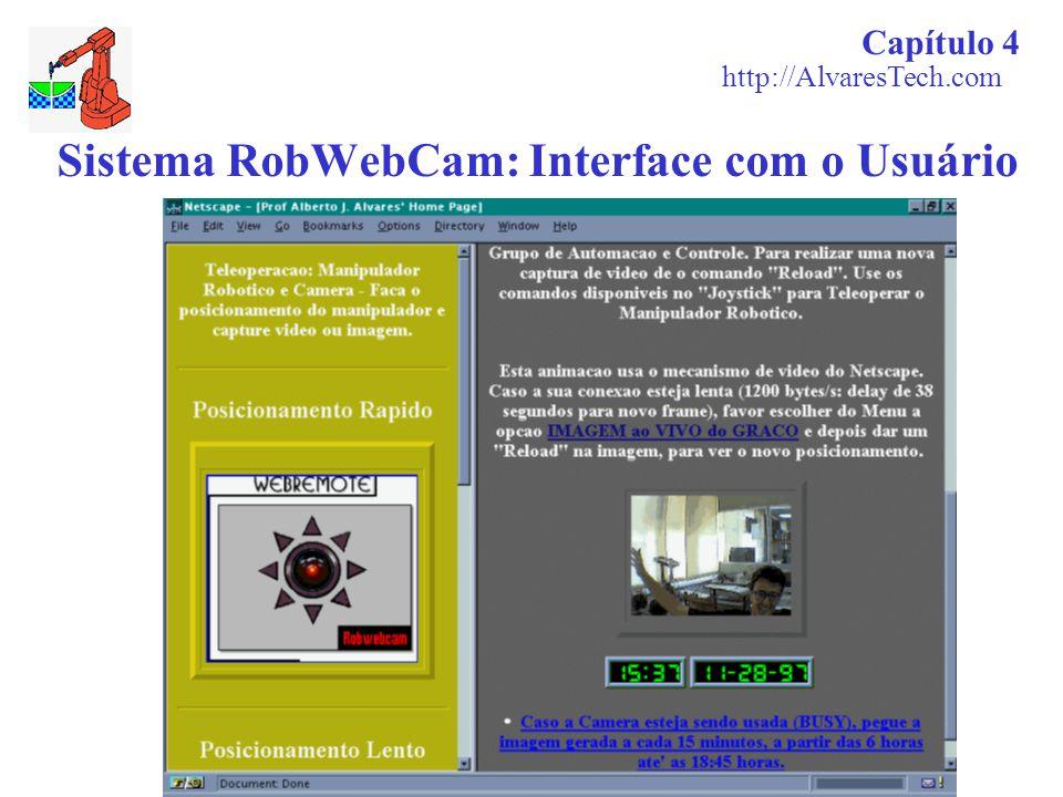 Sistema RobWebCam: Interface com o Usuário Capítulo 4 http://AlvaresTech.com