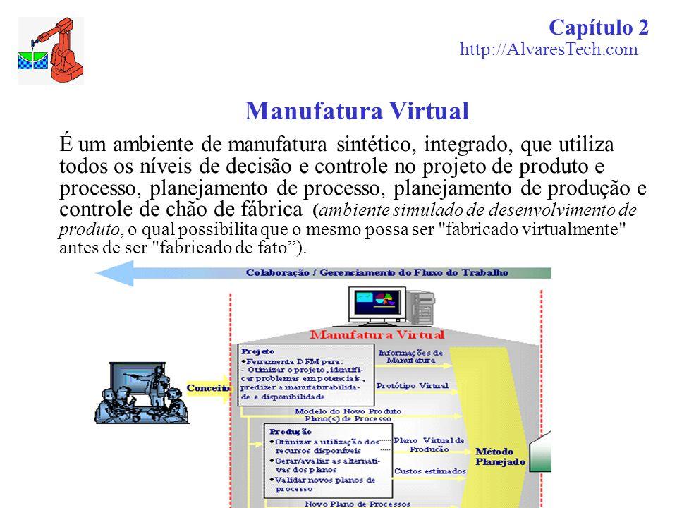 É definida como uma técnica avançada de interface, onde o usuário pode realizar imersão, navegação e interação em um ambiente sintético tridimensional gerado por computador, utilizando canais multi-sensoriais.