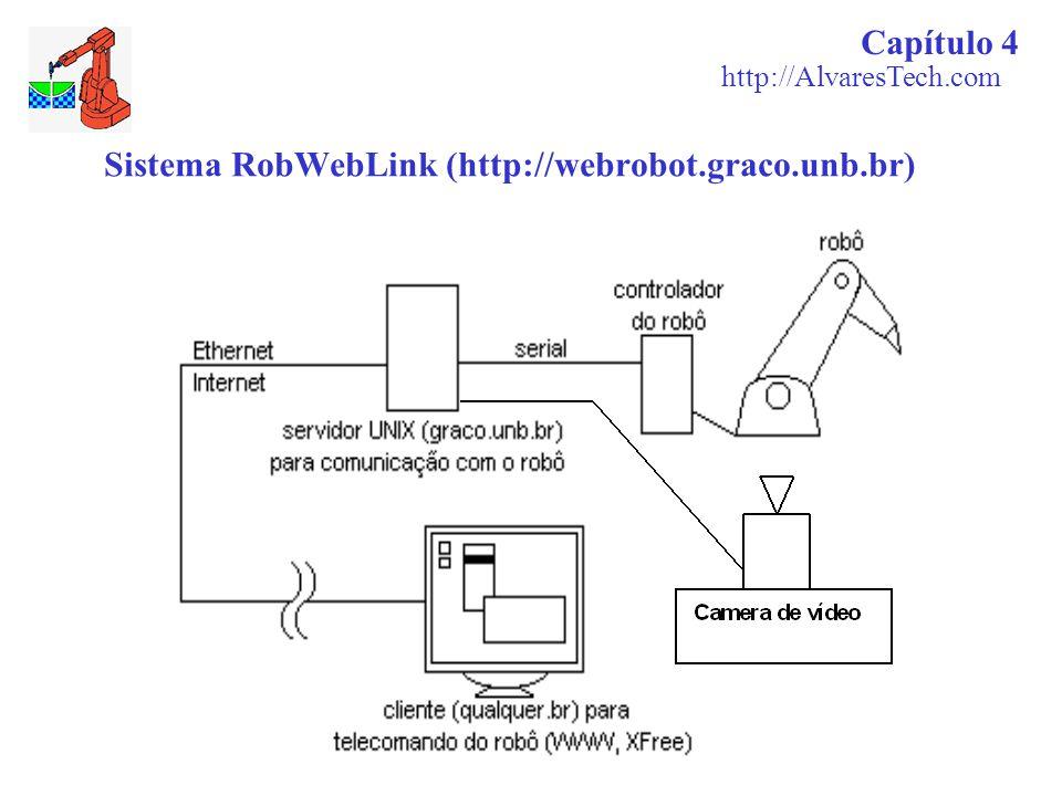 Sistema RobWebLink (http://webrobot.graco.unb.br) Capítulo 4 http://AlvaresTech.com