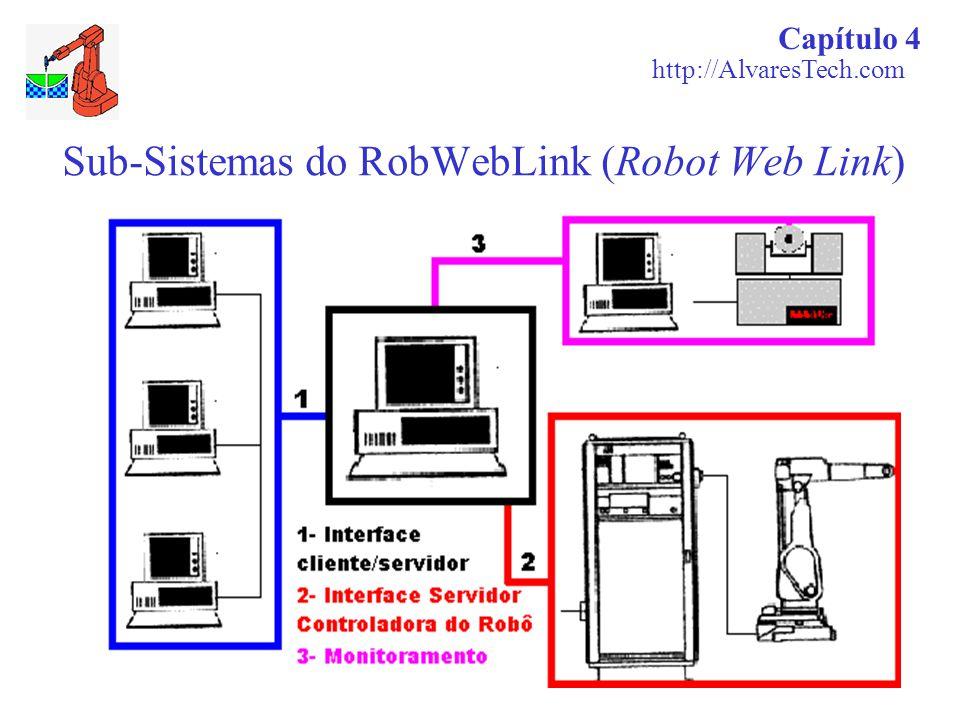 Sub-Sistemas do RobWebLink (Robot Web Link) Capítulo 4 http://AlvaresTech.com