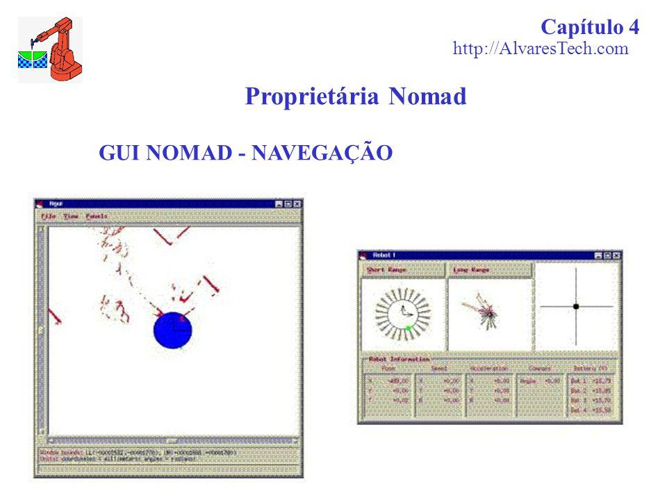 Proprietária Nomad GUI NOMAD - NAVEGAÇÃO Capítulo 4 http://AlvaresTech.com