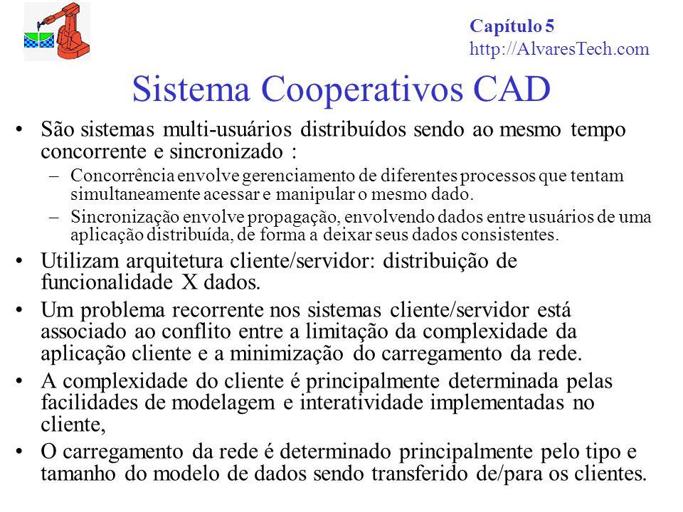 Capítulo 5 http://AlvaresTech.com Sistema Cooperativos CAD São sistemas multi-usuários distribuídos sendo ao mesmo tempo concorrente e sincronizado :