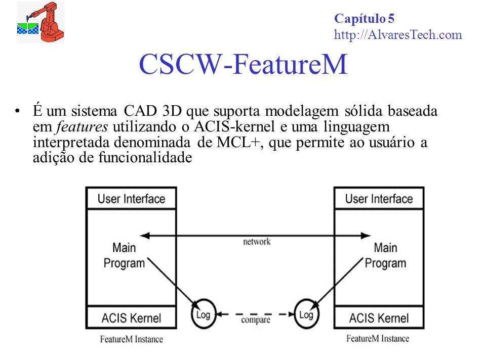 Capítulo 5 http://AlvaresTech.com CSCW-FeatureM É um sistema CAD 3D que suporta modelagem sólida baseada em features utilizando o ACIS-kernel e uma li