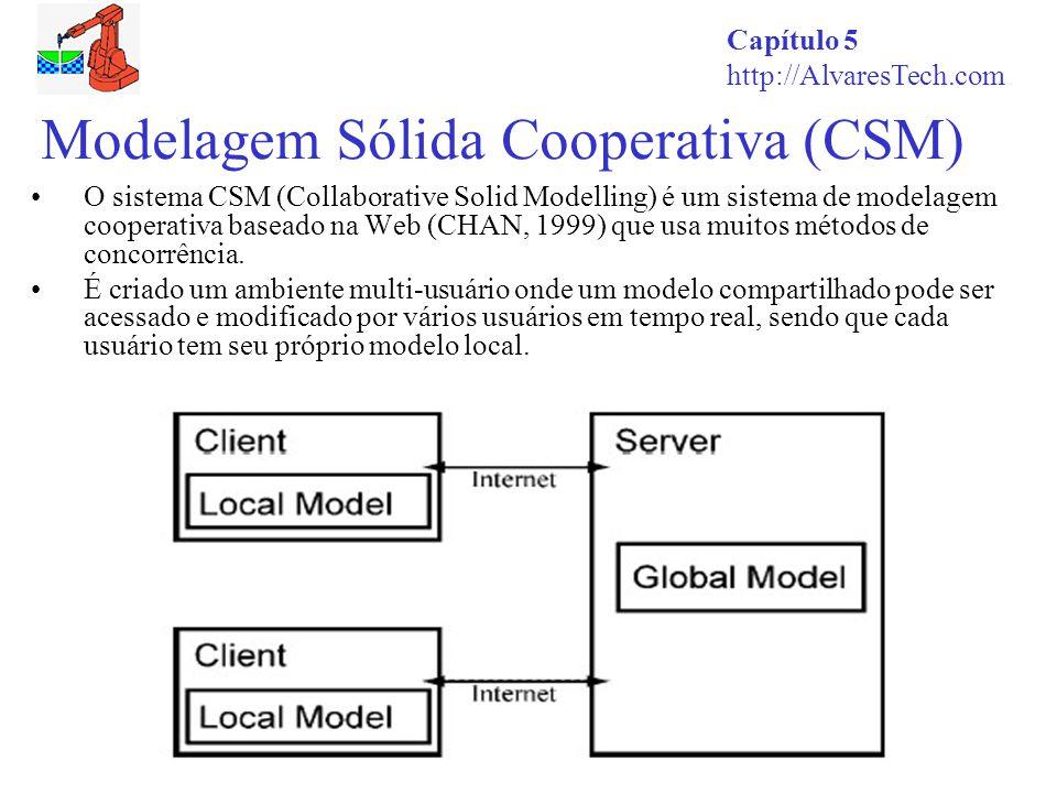 Capítulo 5 http://AlvaresTech.com Modelagem Sólida Cooperativa (CSM) O sistema CSM (Collaborative Solid Modelling) é um sistema de modelagem cooperati
