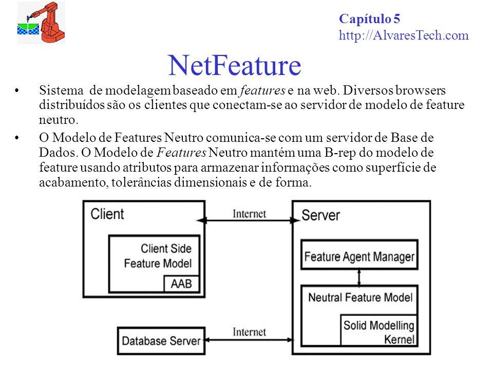 Capítulo 5 http://AlvaresTech.com NetFeature Sistema de modelagem baseado em features e na web. Diversos browsers distribuídos são os clientes que con