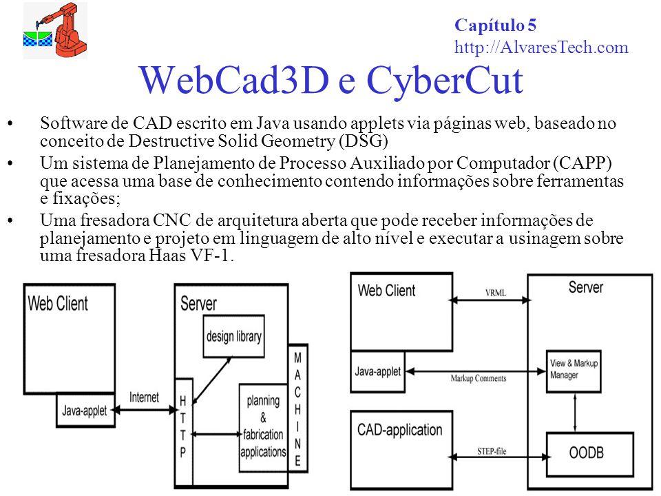 Capítulo 5 http://AlvaresTech.com WebCad3D e CyberCut Software de CAD escrito em Java usando applets via páginas web, baseado no conceito de Destructi