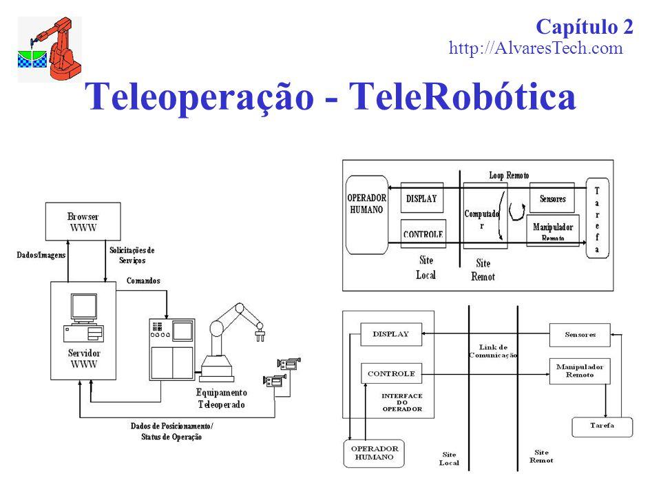 Capítulo 4 http://AlvaresTech.com Modelos de Teleoperação Modelo Mestre-Escravo: Neste caso, o operador humano observa o ambiente de trabalho remoto através de um sistema de vídeo e manipula o braço robótico mestre por meio de um ``console , que controla o braço escravo no local remoto.