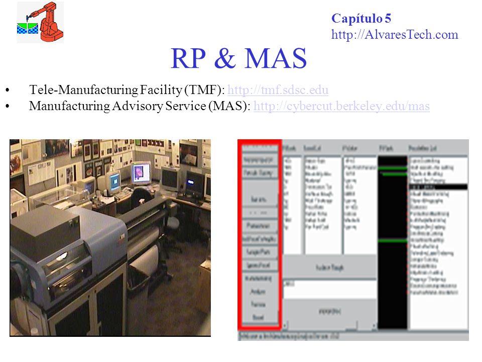 Capítulo 5 http://AlvaresTech.com RP & MAS Tele-Manufacturing Facility (TMF): http://tmf.sdsc.eduhttp://tmf.sdsc.edu Manufacturing Advisory Service (M