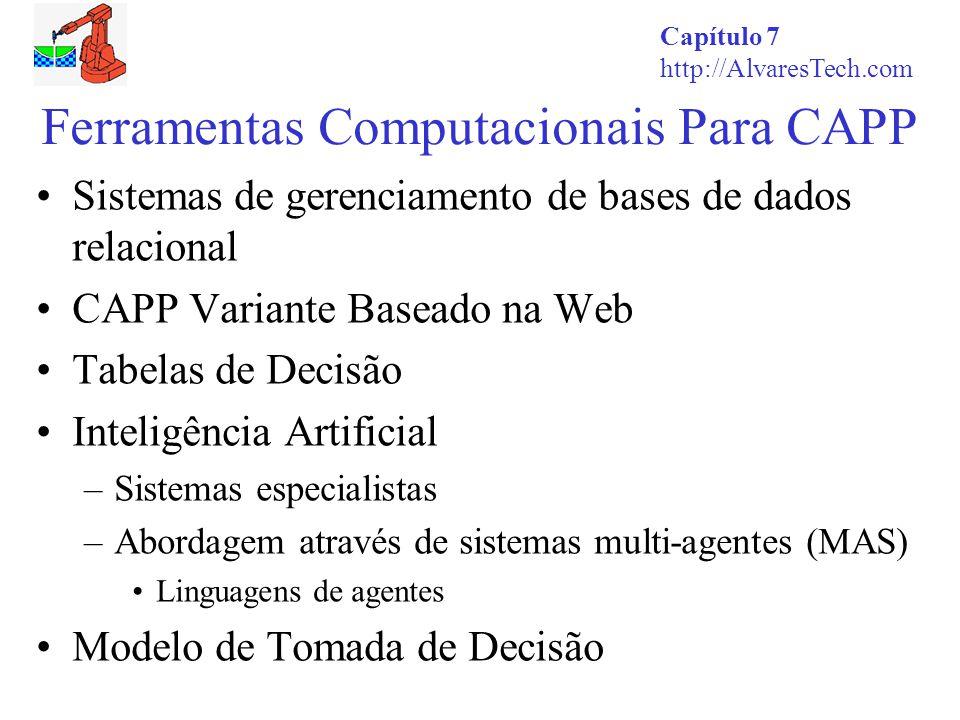 Capítulo 7 http://AlvaresTech.com Ferramentas Computacionais Para CAPP Sistemas de gerenciamento de bases de dados relacional CAPP Variante Baseado na