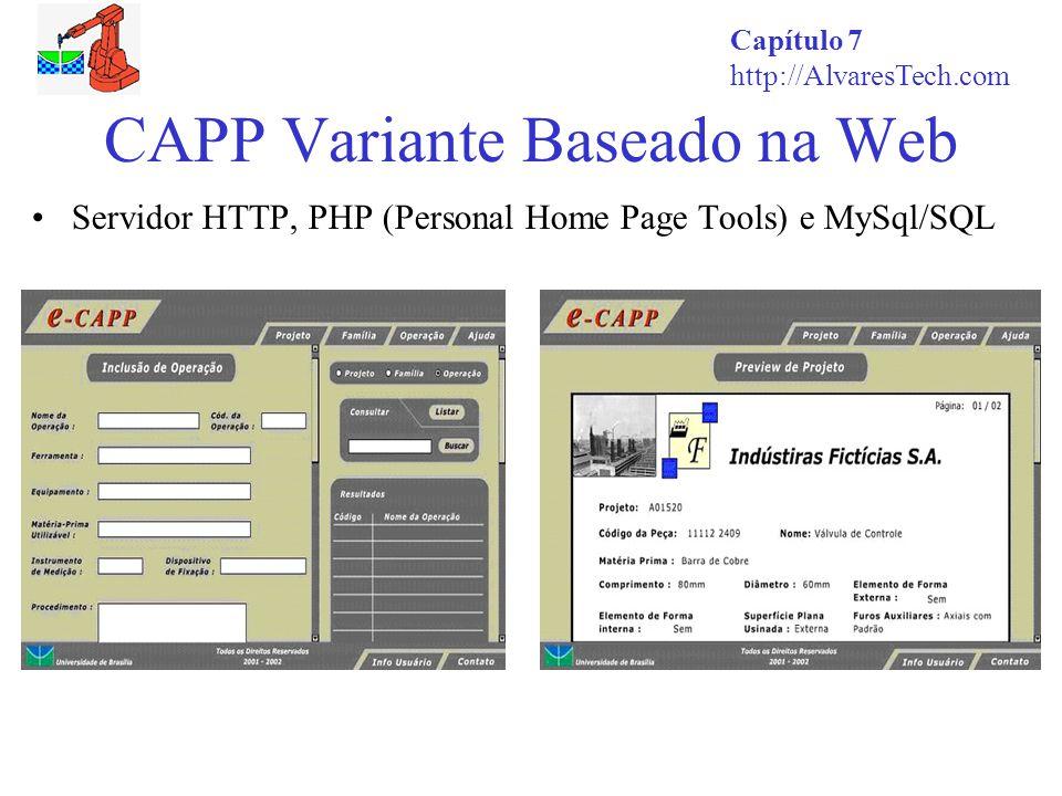 Capítulo 7 http://AlvaresTech.com CAPP Variante Baseado na Web Servidor HTTP, PHP (Personal Home Page Tools) e MySql/SQL