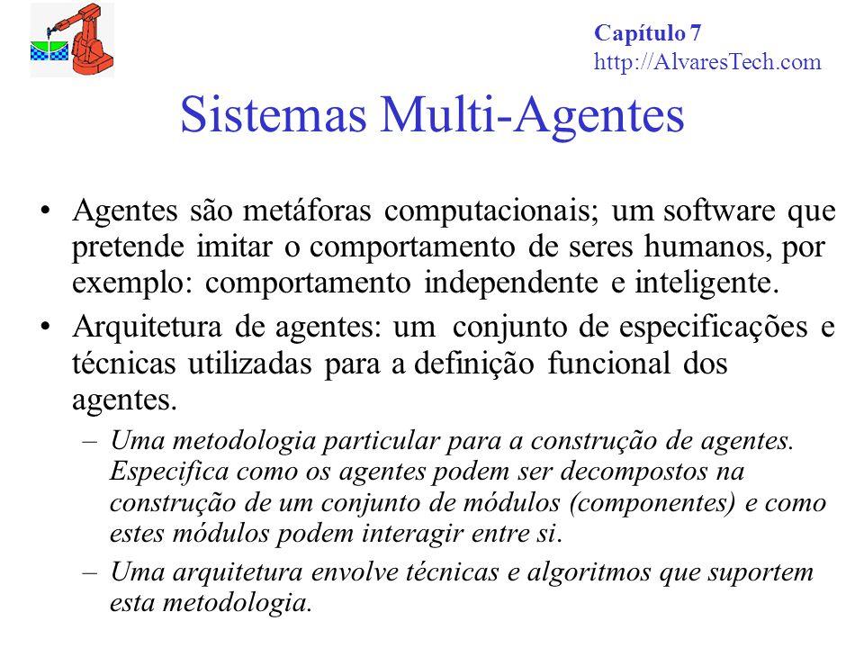 Capítulo 7 http://AlvaresTech.com Sistemas Multi-Agentes Agentes são metáforas computacionais; um software que pretende imitar o comportamento de sere