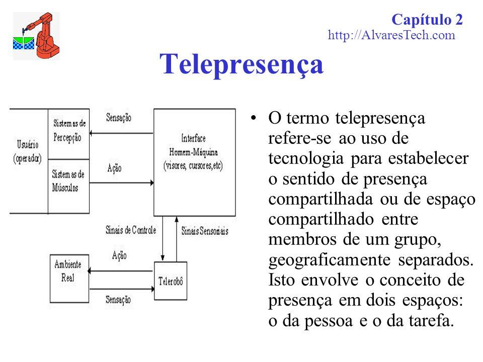 Capítulo 2 http://AlvaresTech.com Telepresença O termo telepresença refere-se ao uso de tecnologia para estabelecer o sentido de presença compartilhad