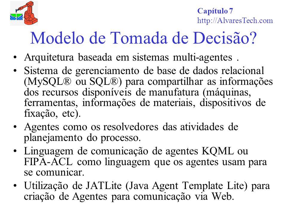 Capítulo 7 http://AlvaresTech.com Modelo de Tomada de Decisão? Arquitetura baseada em sistemas multi-agentes. Sistema de gerenciamento de base de dado